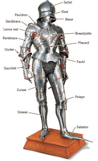 Фигурки: Готический рыцарь (Германия, 1480 г.), фото #16