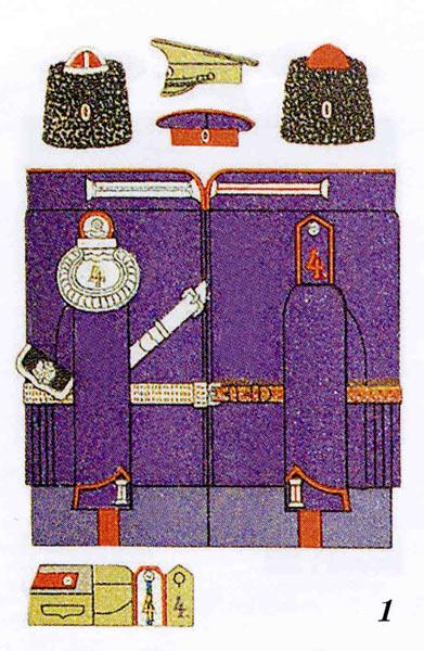 Обзоры: 17-й Донской казачий генерала Бакланова полк. Часть 2, фото #27