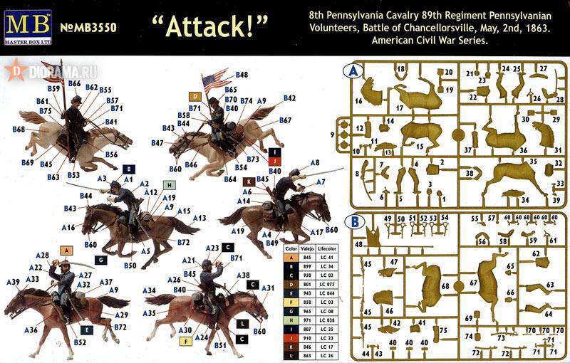 Обзоры: 8-й Пенсильванский кавалерийский полк в сражении под Чанселорвиллем 2 мая 1863 г., фото #3