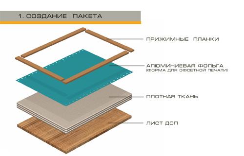 Технологии: Имитация воды, фото #1