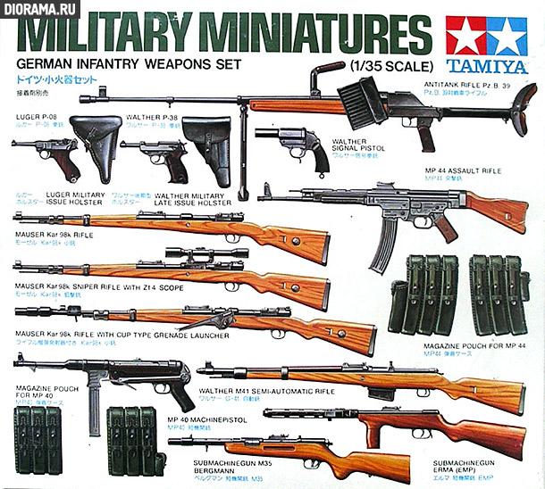 Обзоры: Вооружение немецкой пехоты