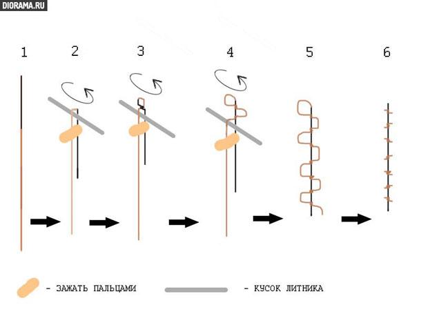 Как сделать колючую проволоку своими руками